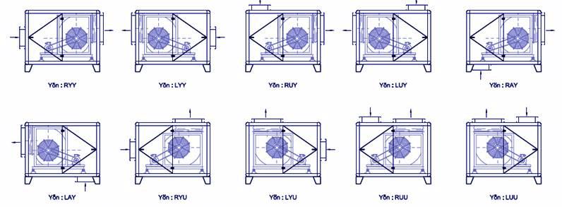 Hücreli aspiratör yön seçim tablosu, hücreli aspiratör yönleri
